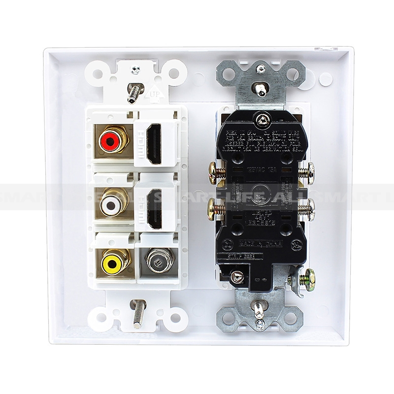 Decoration panel 2x 15 Amp Power Outlet 3x RCA 2x HDMI and 1x Coax ...