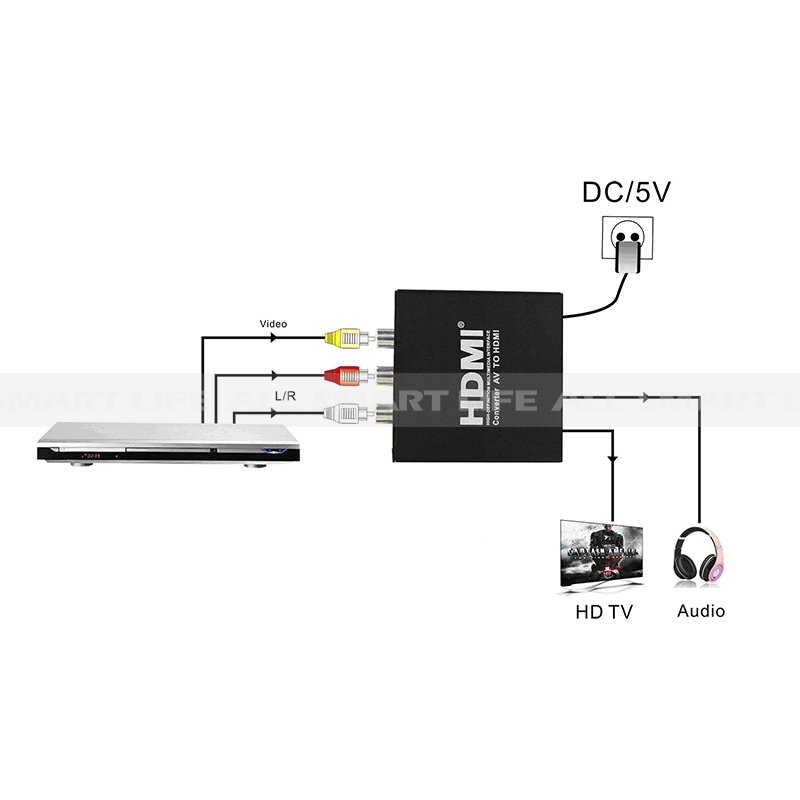 av to hdmi and audio converter supports full format pal